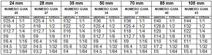 canon speedlite 580ex ii manual
