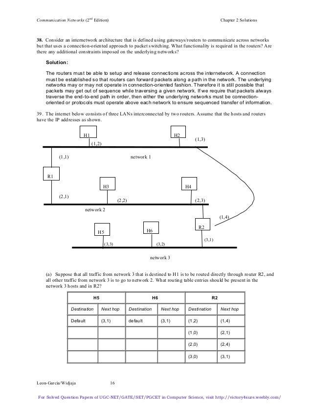 communication networks by leon garcia solution manual pdf