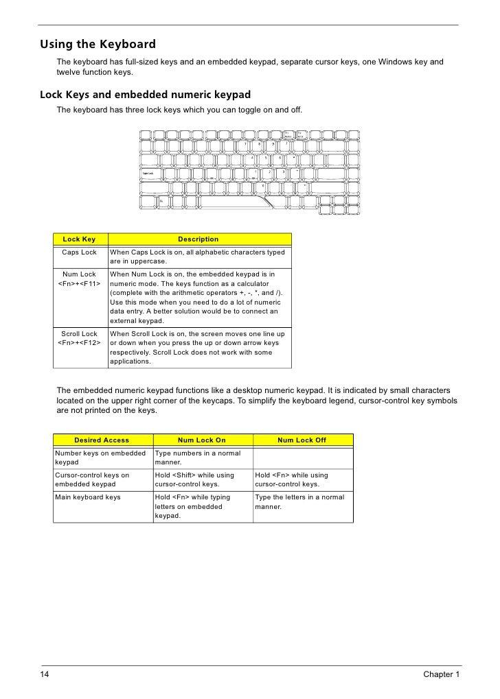 acer aspire 5750g repair manual