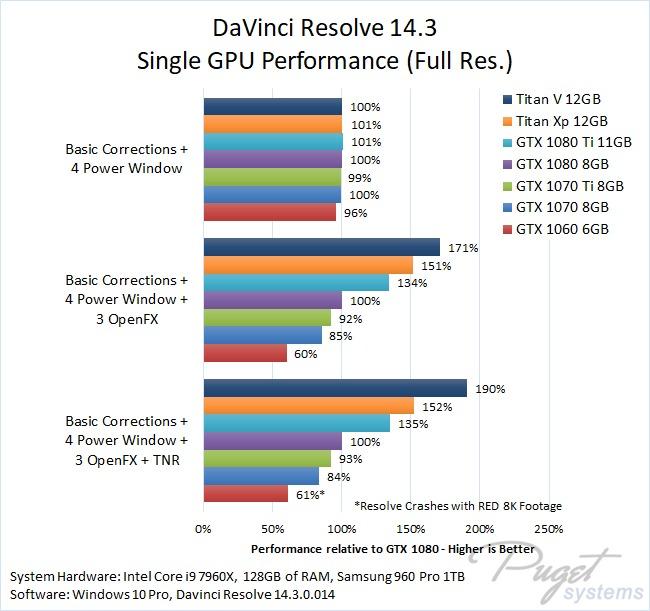 davinci resolve 14 user manual