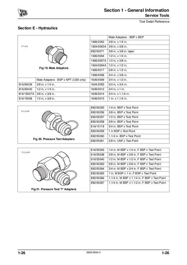 fluke 28 ii service manual