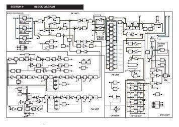 icom ic m304 service manual