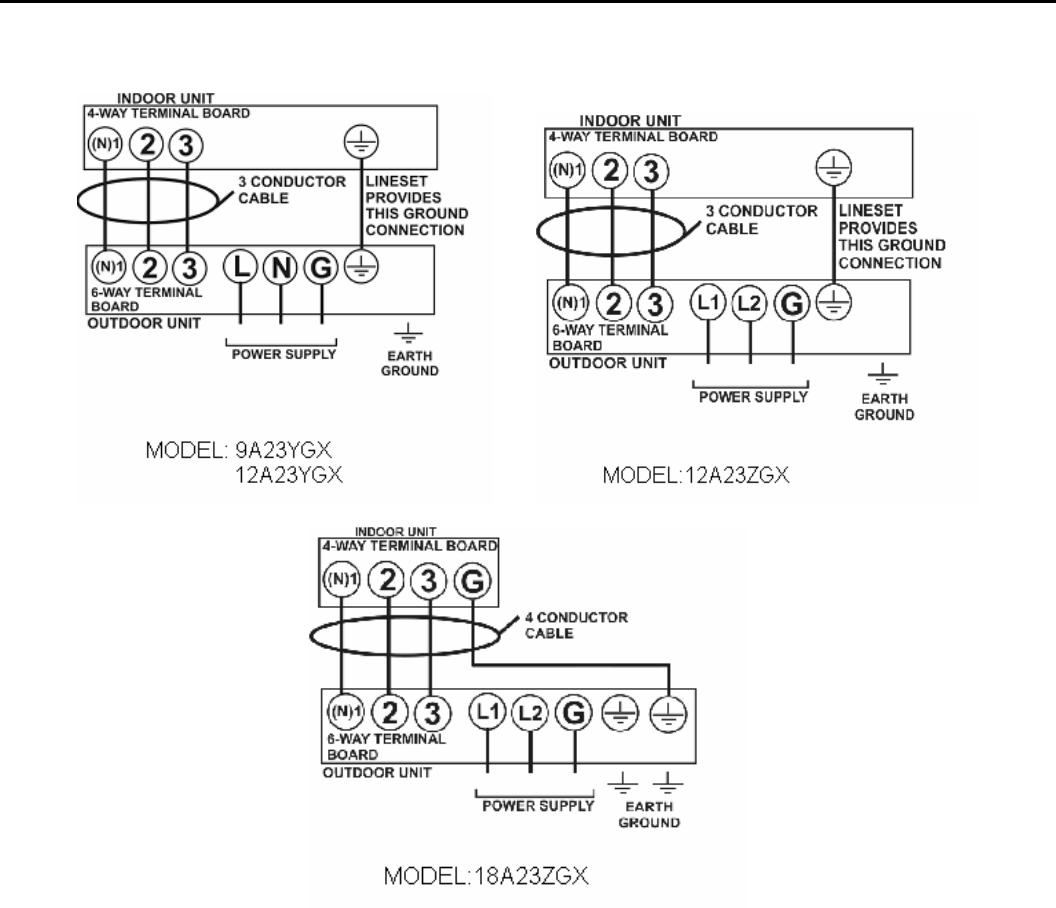 domain air split system manual