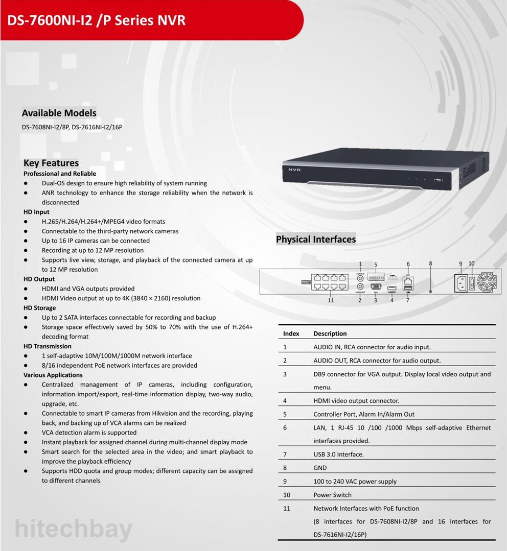 ds 7616ni i2 16p manual