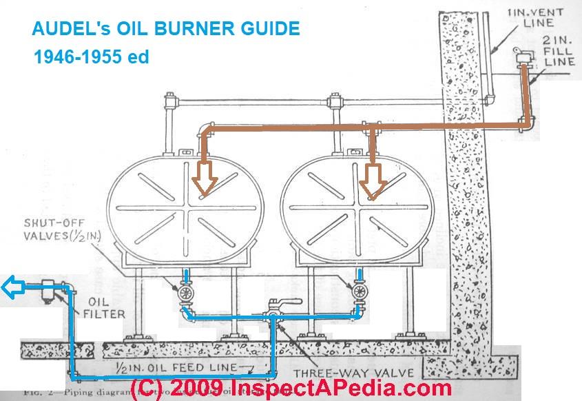 durst pump drive service manual