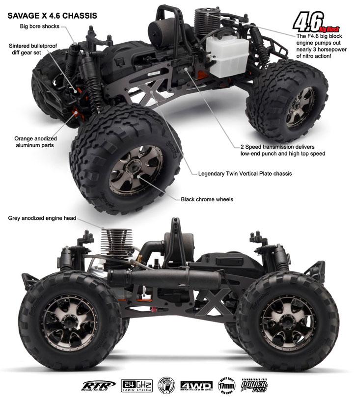 hpi savage x 4.6 parts manual