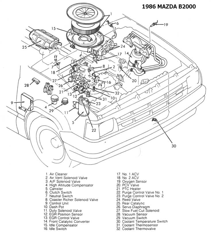 mazda 3 2005 owners manual pdf