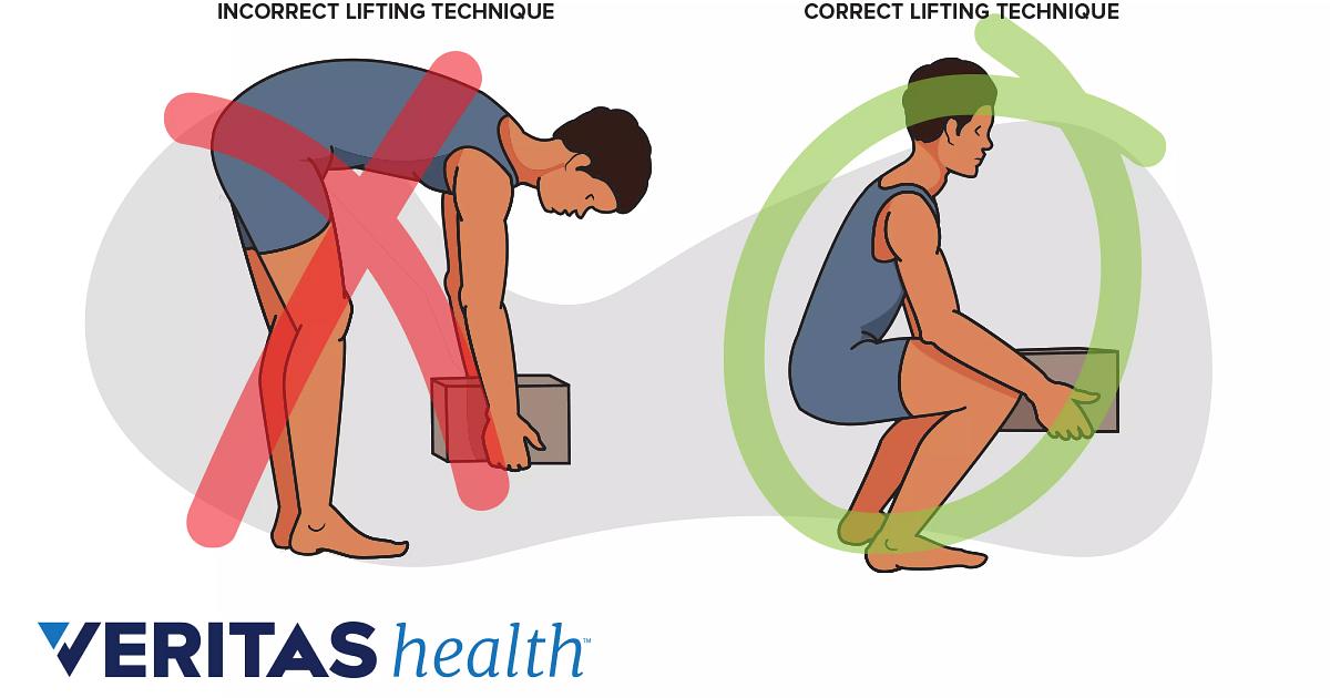 examples of manual handling injuries
