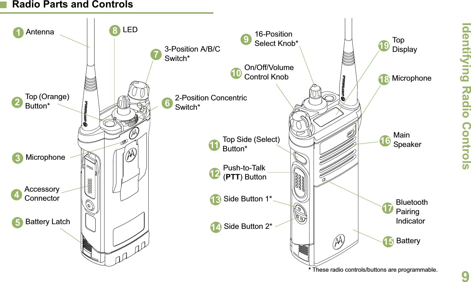 motorola 2 way radio manual