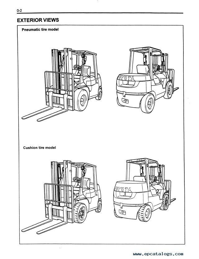 toyota forklift maintenance manual pdf