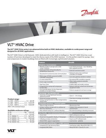 danfoss vlt hvac basic drive manual