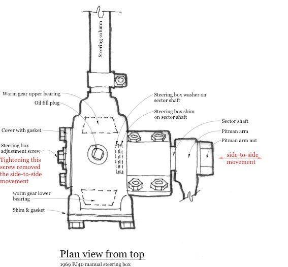 fj40 manual steering box rebuild kit