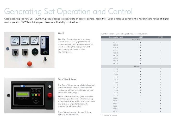 fg wilson generator control panel manual