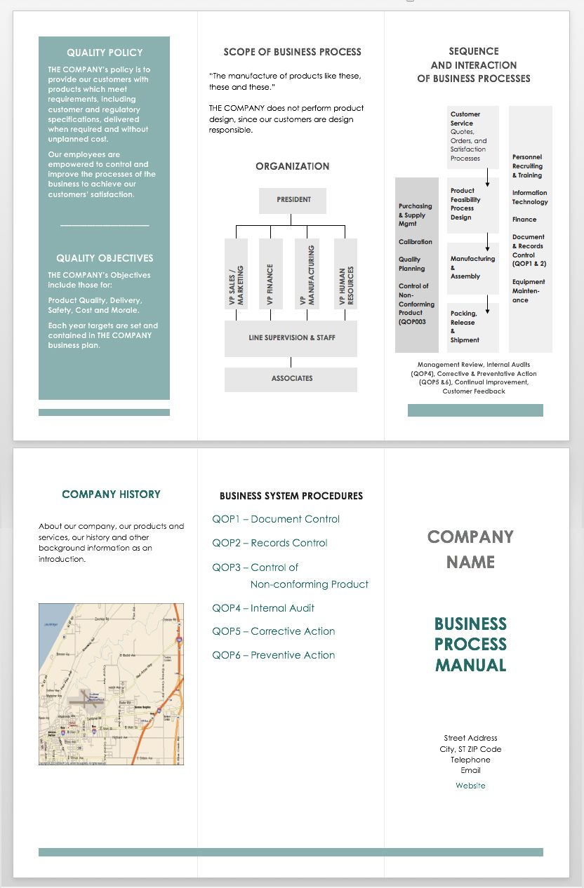 free quality manual template download