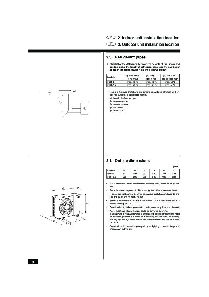 fujitsu cassette air conditioner manual