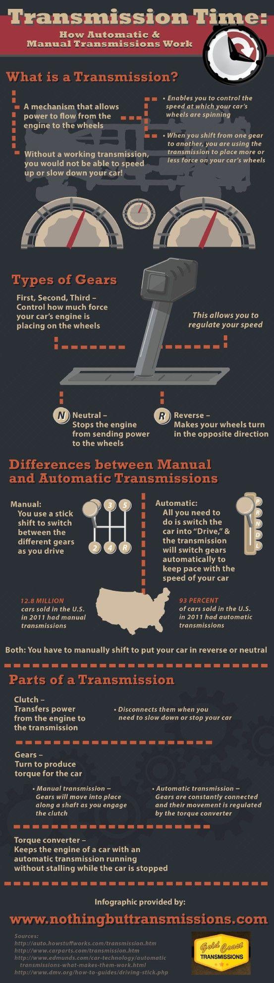 how do you turn on a manual car