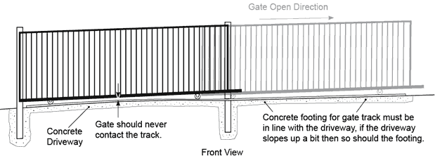 how to install a manual sliding gate