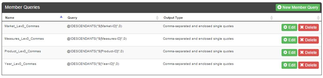 how to measure bp manually