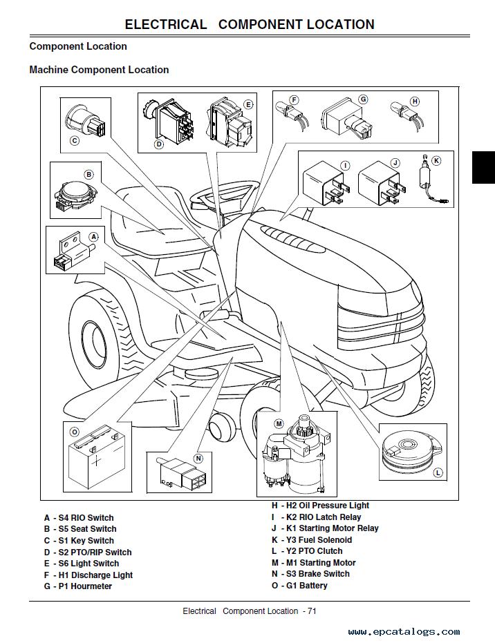 john deere workshop manual pdf