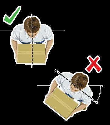 manual handling training courses sydney