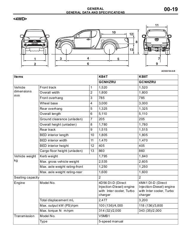 mitsubishi mk triton workshop manual pdf