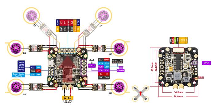 omnibus f4 pro v2 manual
