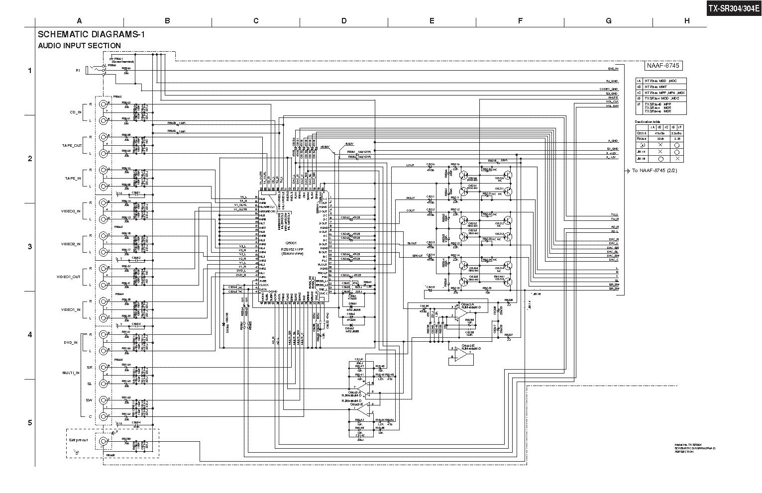 onkyo tx sr502 service manual