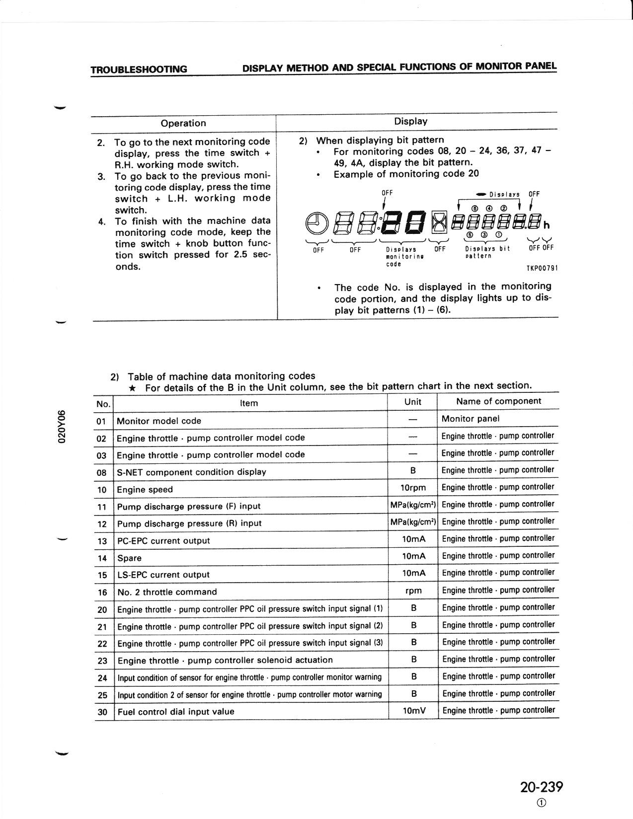 powerflex 4 manual fault codes