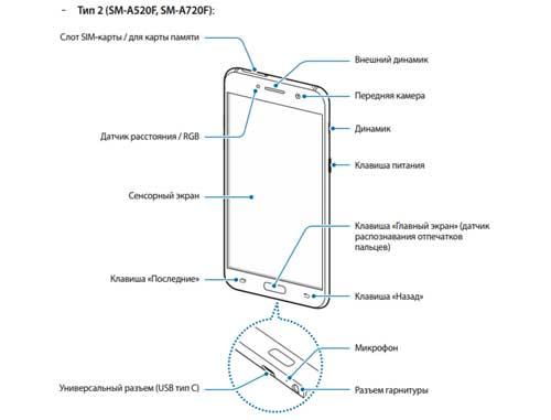 samsung sm a520f user manual