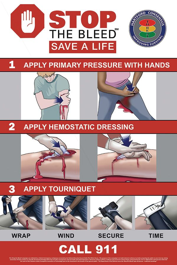 st john australian first aid manual