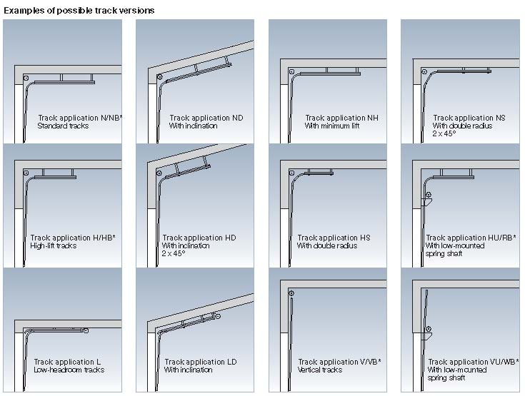 steel line garage doors installation manual
