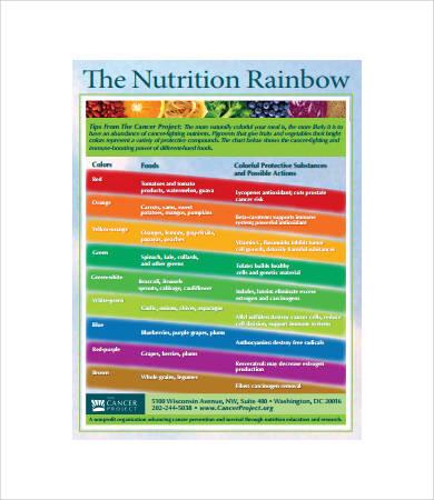 tb12 nutrition manual pdf download free