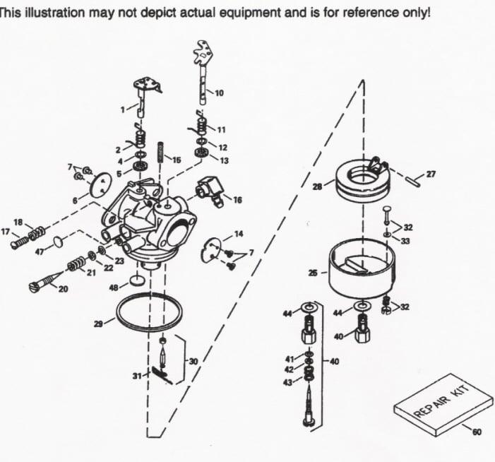 toro 6.5 hp recycler lawn mower manual