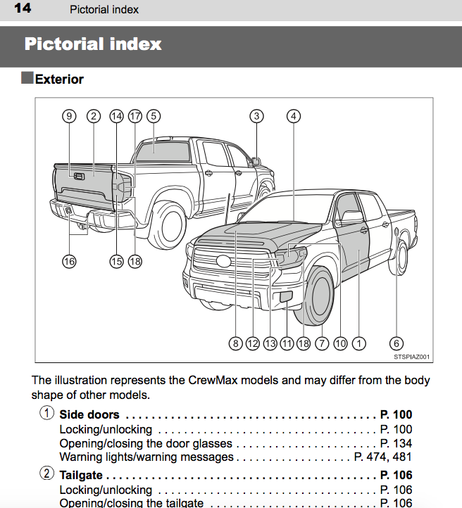 toyota estima owners manual download free