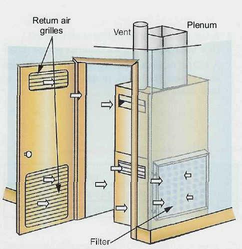 vulcan gas wall furnace installation manual