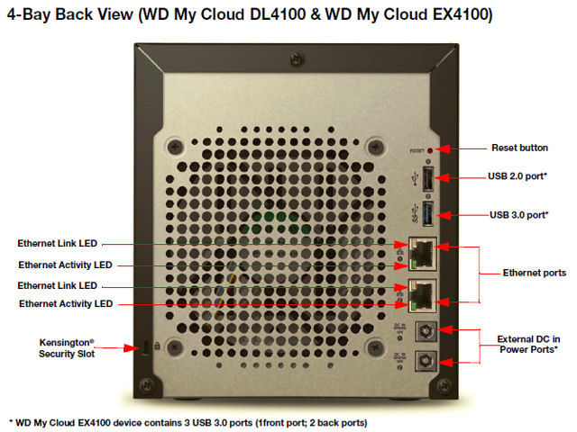wd my cloud ex4 manual